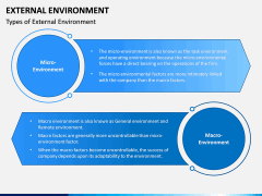 External Environment PPT Slide 6