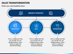 Sales Transformation PPT Slide 4