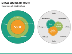 Single Source of Truth PPT Slide 5