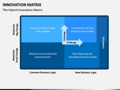 Innovation Matrix PPT Slide 6