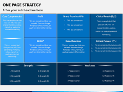 One Page Strategy PPT Slide 7