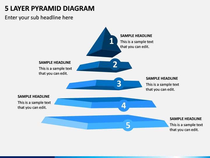 5 Layer Pyramid Diagram PPT Slide 1