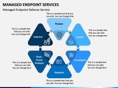 Managed Endpoint Services PPT Slide 6