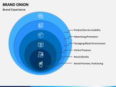 Brand Onion PPT Slide 4