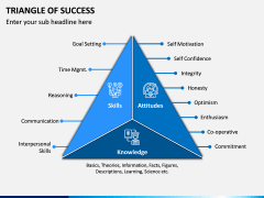 Triangle of Success PPT Slide 1