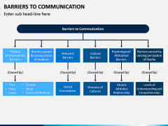 Communication Barriers PPT Slide 8