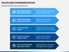 Disciplined Experimentation PPT Slide 2