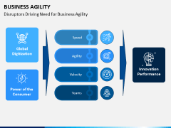 Business Agility PPT Slide 8