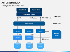 API Development PPT Slide 11