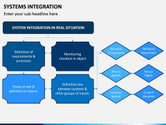 Systems Integration PPT Slide 3