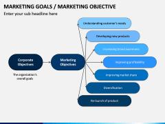 Marketing Goals PPT Slide 6