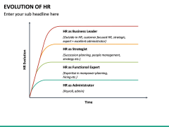 Evolution of HR PPT Slide 14