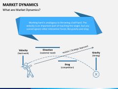 Market Dynamics PPT Slide 3