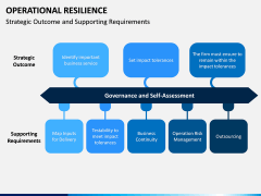 Operational Resilience PPT Slide 3