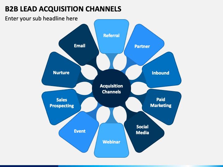 B2B Lead Acquisition Channels PPT Slide 1