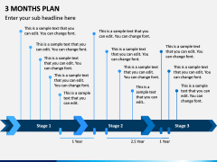 3 Months Plan PPT Slide 8