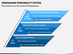 Enneagram Personality System PPT Slide 6