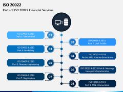 ISO 20022 PPT Slide 9