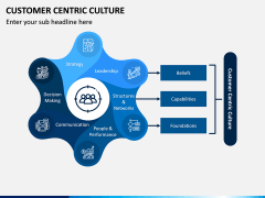 Customer Centric Culture PPT Slide 2