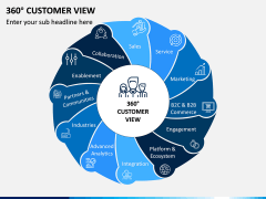 360 Customer View PPT Slide 1