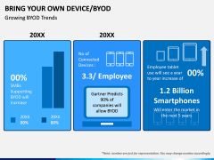 Bring Your Own Device (BYOD) PPT Slide 4