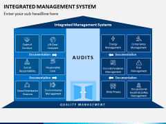 Integrated Management System PPT Slide 2