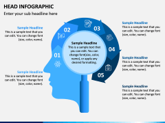 Head Infographics PPT Slide 1
