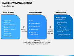 Cash Flow Management PPT Slide 8
