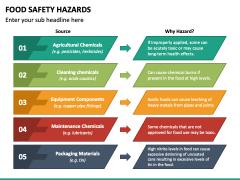 Food Safety Hazards PPT Slide 4
