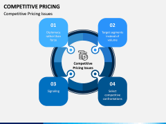 Competitive Pricing PPT Slide 3