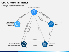 Operational Resilience PPT Slide 9