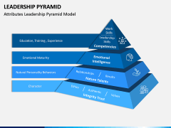 Leadership Pyramid PPT Slide 1