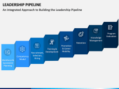 Leadership Pipeline PPT Slide 2