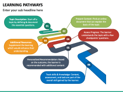 Learning Pathways PPT Slide 2