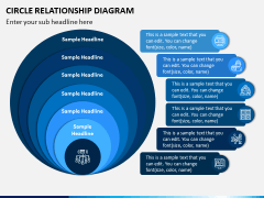 Circle Relationship Diagram PPT Slide 7