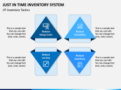 Just In Time (JIT) Inventory System PPT Slide 1