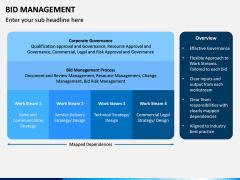Bid Management PPT Slide 8