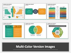 Compare and Contrast Multicolor Combined
