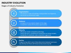 Industry Evolution PPT Slide 3