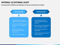 Internal Vs External Audit PPT Slide 1