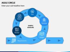 Agile Circle PPT Slide 2