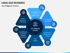 Legal Due Diligence PPT Slide 1