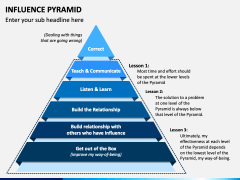 Influence Pyramid PPT Slide 2