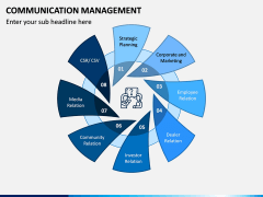Communication Management PPT Slide 7