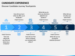 Candidate Experience PPT Slide 7
