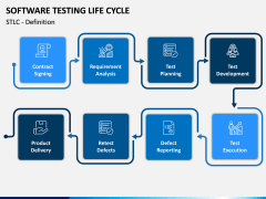 Software Testing Life Cycle (STLC) PPT Slide 2