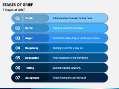 Stages of Grief PPT Slide 2