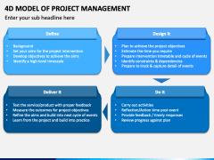 4D Model of Project Management PPT Slide 1