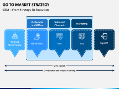Go To Market Strategy PPT Slide 7
