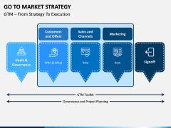Go To Market Strategy PPT Slide 7